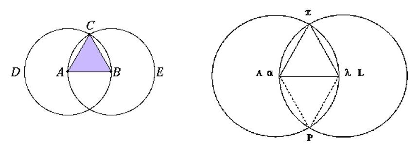 Euclid's diagram on the left, the children's on the right