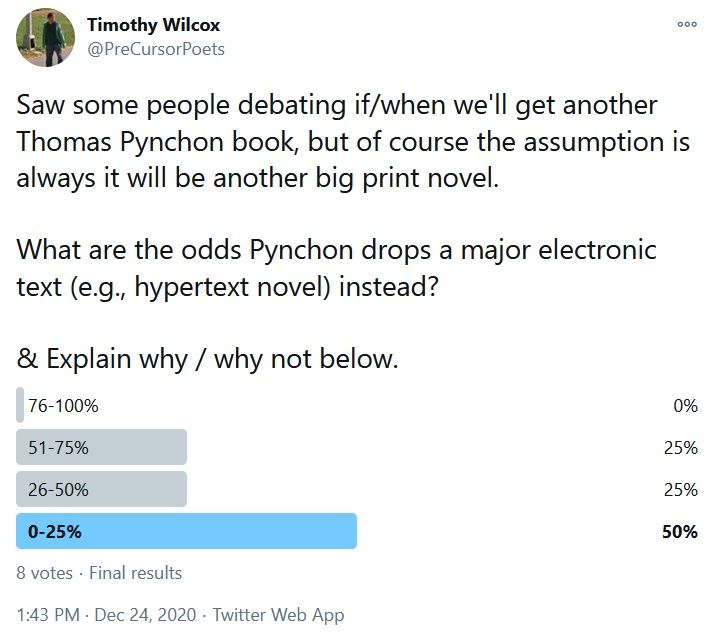 Poll on Pynchon's next literary work: 8 votes. 0% for 76-100% odds it would be electronic. 25% for 51-75% odds. 25% for 26-50% odds. 50% for 0-25% odds.