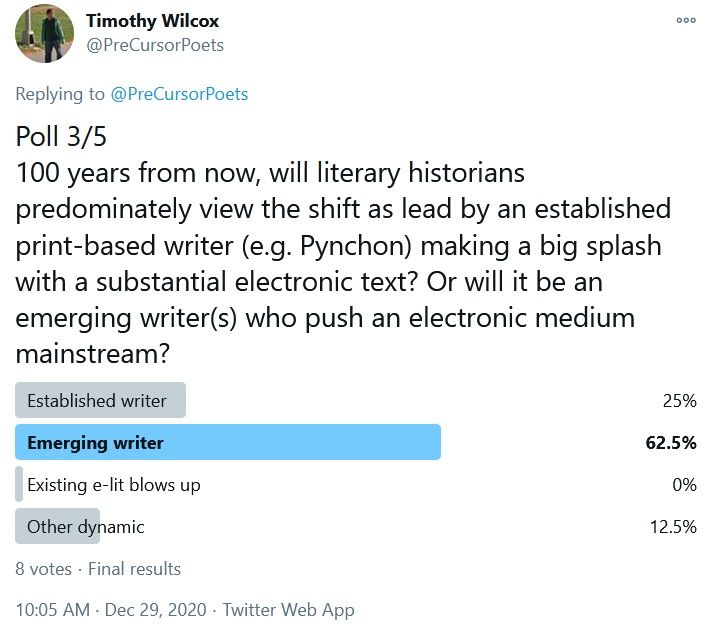 Poll 3/5 100 years from now, will literary historians predominately view the shift as lead by an established print-based writer (e.g. Pynchon) making a big splash with a substantial electronic text? Or will it be an emerging writer(s) who push an electronic medium mainstream? Established writer 25% Emerging writer 62.5% Existing e-lit blows up 0% Other dynamic 12.5%